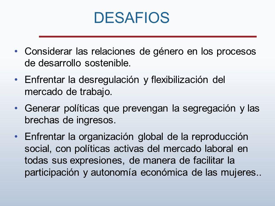 DESAFIOS Considerar las relaciones de género en los procesos de desarrollo sostenible.