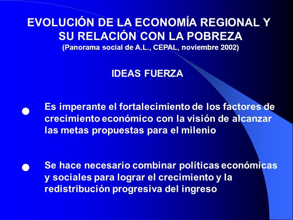 EVOLUCIÓN DE LA ECONOMÍA REGIONAL Y SU RELACIÓN CON LA POBREZA