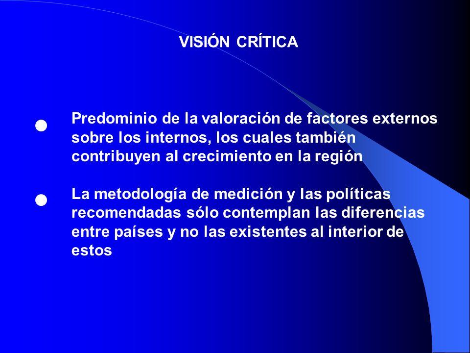 VISIÓN CRÍTICA Predominio de la valoración de factores externos sobre los internos, los cuales también contribuyen al crecimiento en la región.