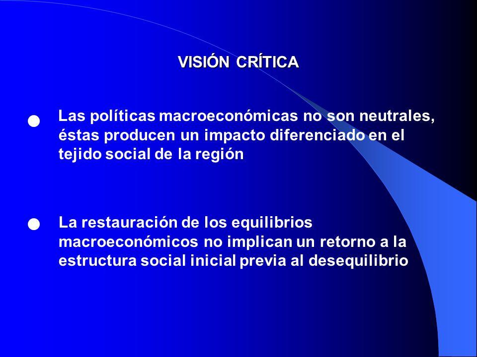 VISIÓN CRÍTICALas políticas macroeconómicas no son neutrales, éstas producen un impacto diferenciado en el tejido social de la región.