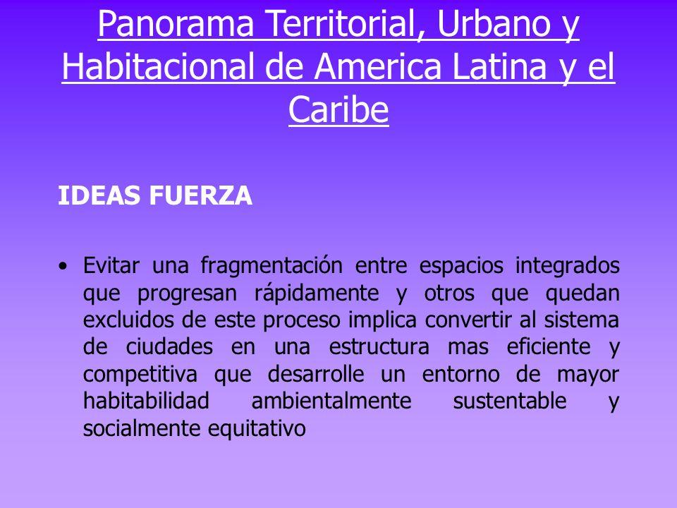 Panorama Territorial, Urbano y Habitacional de America Latina y el Caribe