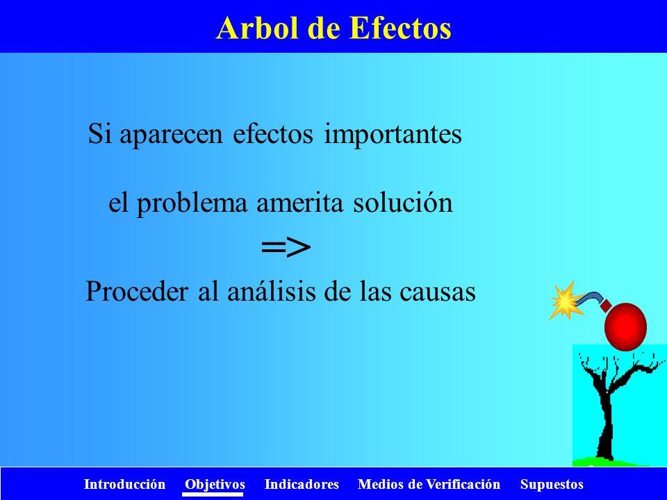 => Arbol de Efectos Si aparecen efectos importantes