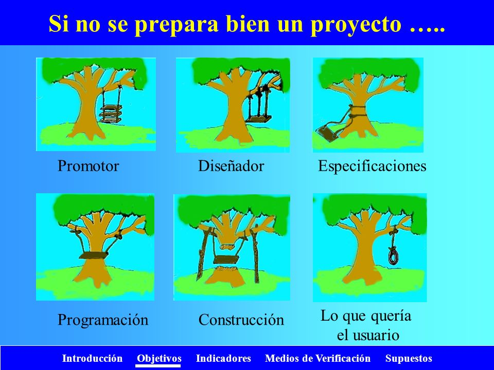 Si no se prepara bien un proyecto …..
