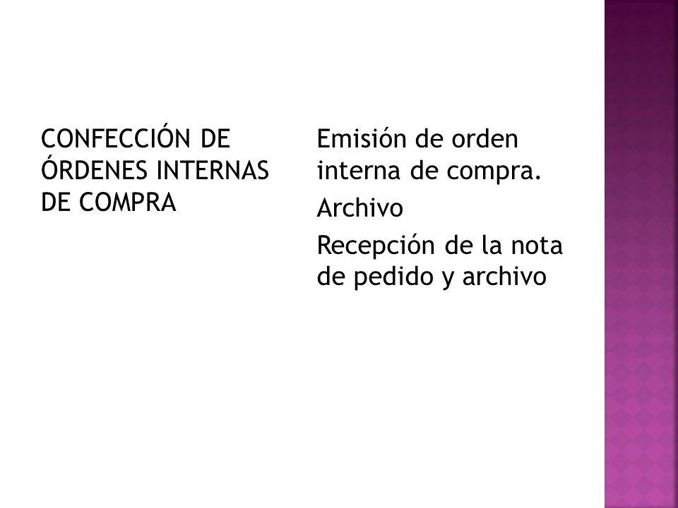 CONFECCIÓN DE ÓRDENES INTERNAS DE COMPRA
