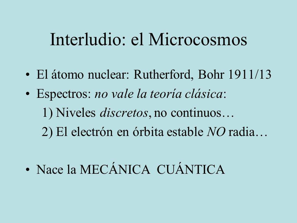 Interludio: el Microcosmos