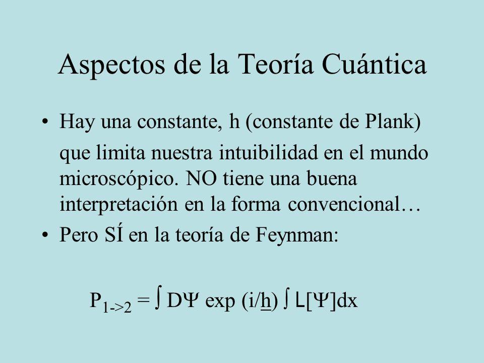 Aspectos de la Teoría Cuántica
