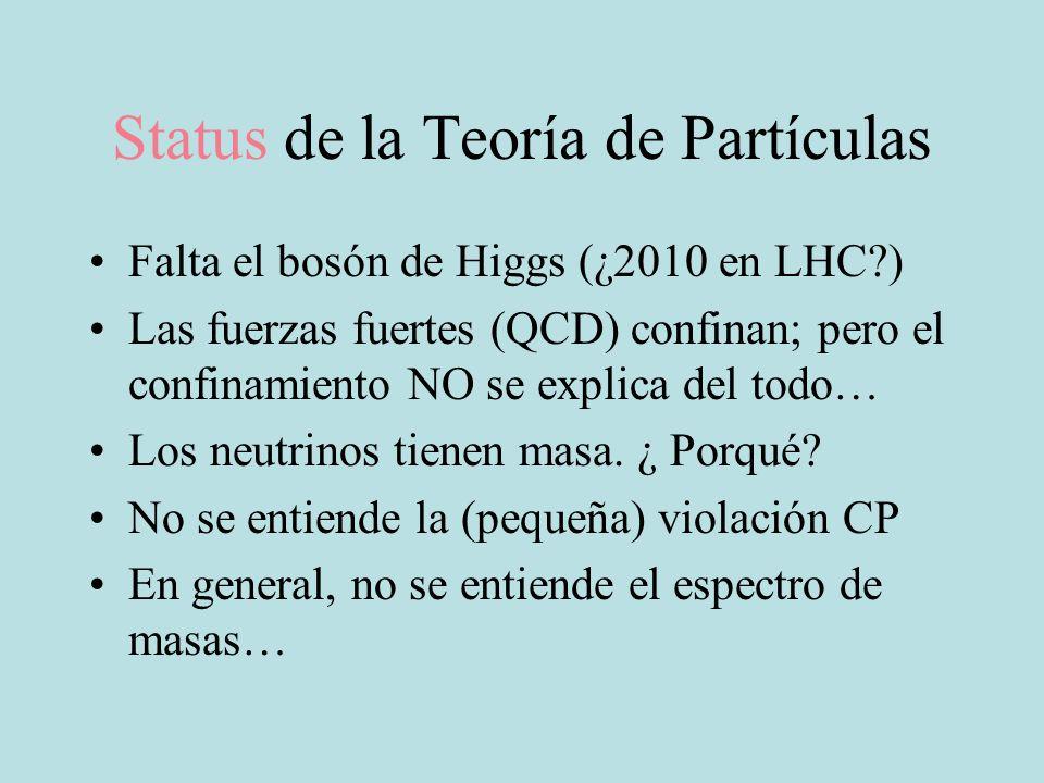 Status de la Teoría de Partículas