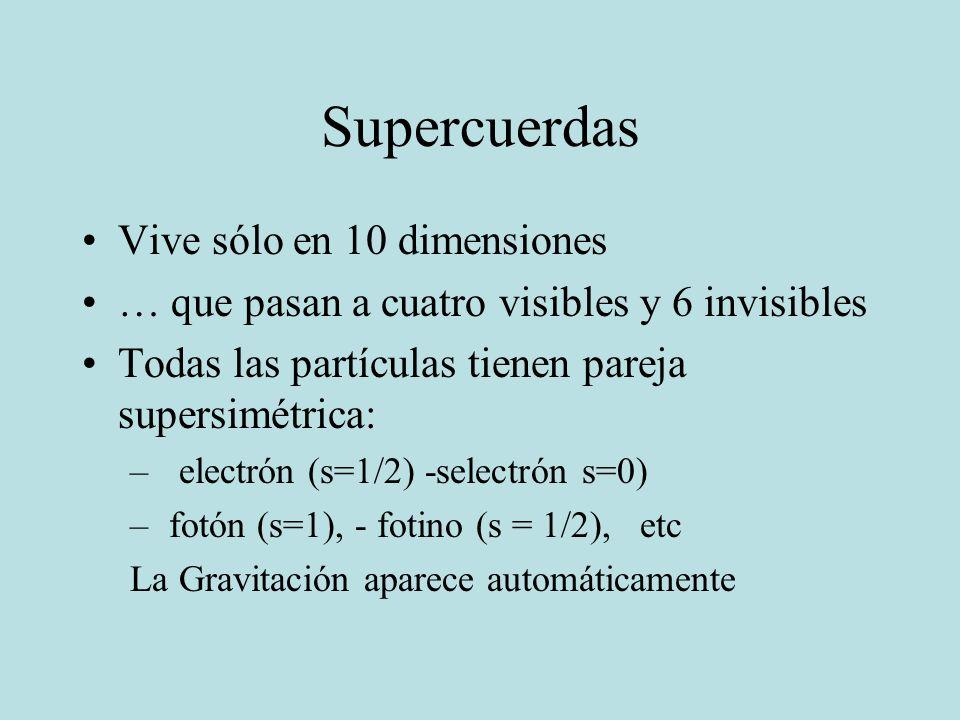 Supercuerdas Vive sólo en 10 dimensiones