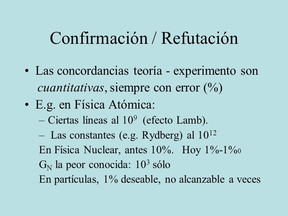 Confirmación / Refutación