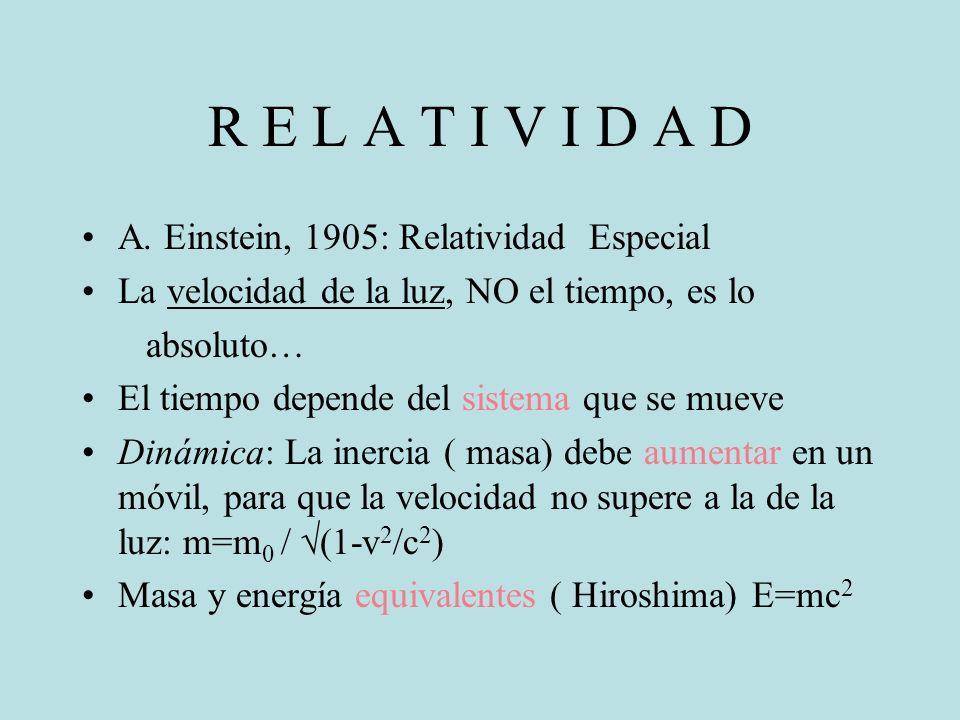 R E L A T I V I D A D A. Einstein, 1905: Relatividad Especial