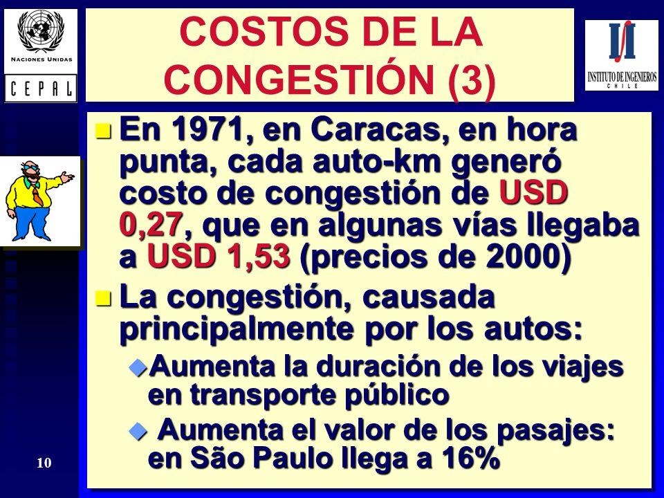 COSTOS DE LA CONGESTIÓN (3)