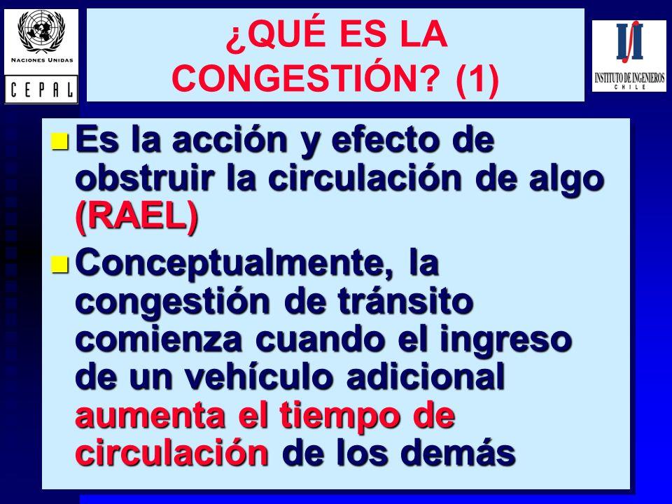 ¿QUÉ ES LA CONGESTIÓN (1)