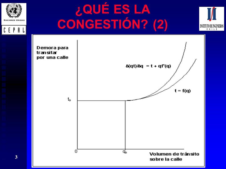 ¿QUÉ ES LA CONGESTIÓN (2)