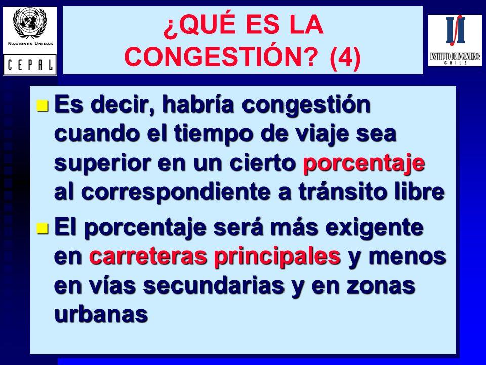 ¿QUÉ ES LA CONGESTIÓN (4)