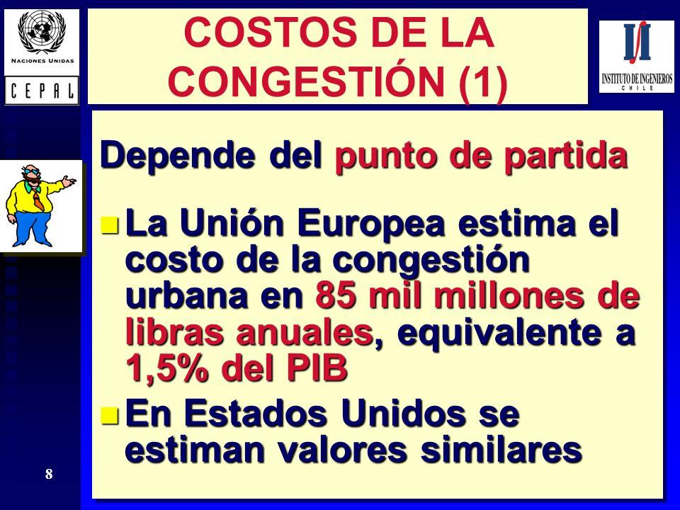 COSTOS DE LA CONGESTIÓN (1)