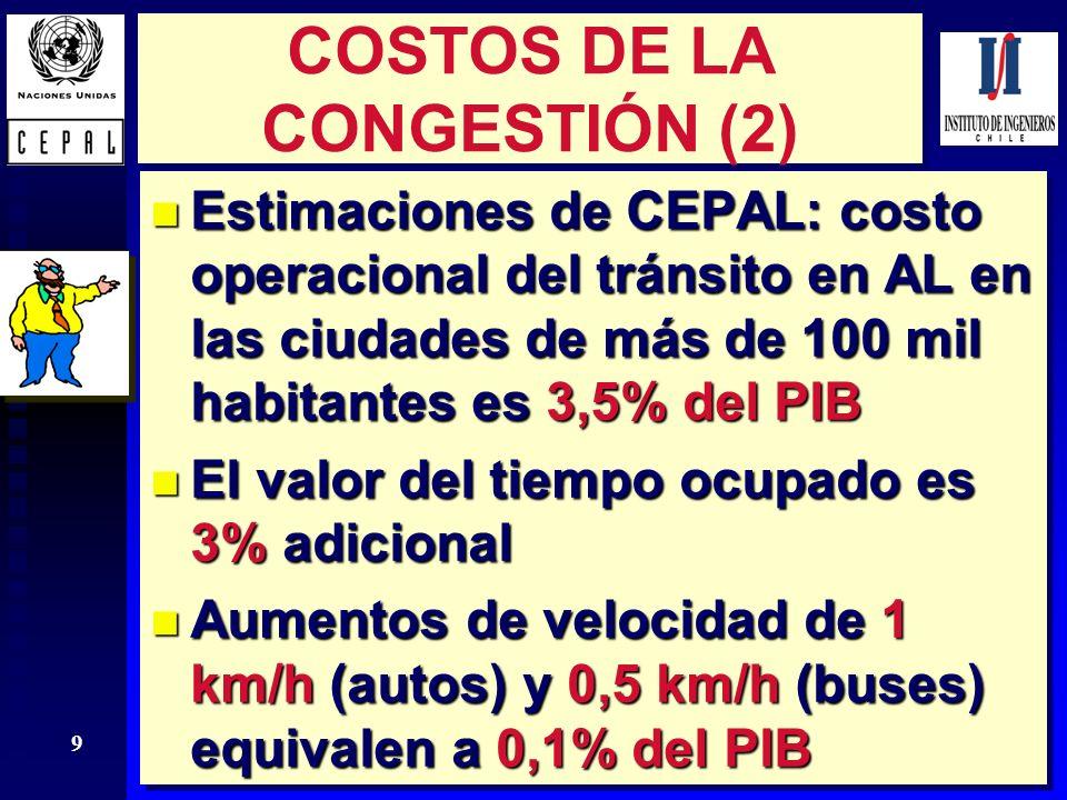 COSTOS DE LA CONGESTIÓN (2)