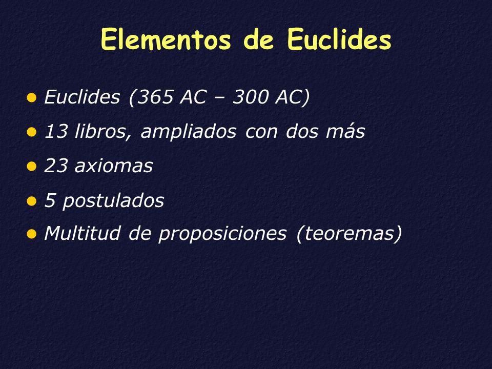 Elementos de Euclides Euclides (365 AC – 300 AC)