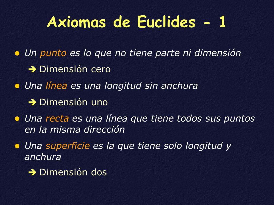 Axiomas de Euclides - 1 Un punto es lo que no tiene parte ni dimensión