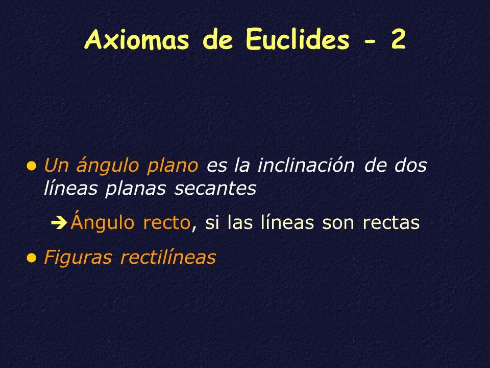 Axiomas de Euclides - 2 Un ángulo plano es la inclinación de dos líneas planas secantes. Ángulo recto, si las líneas son rectas.