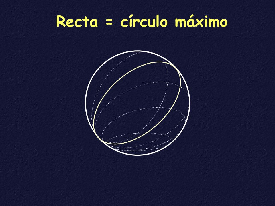 Recta = círculo máximo
