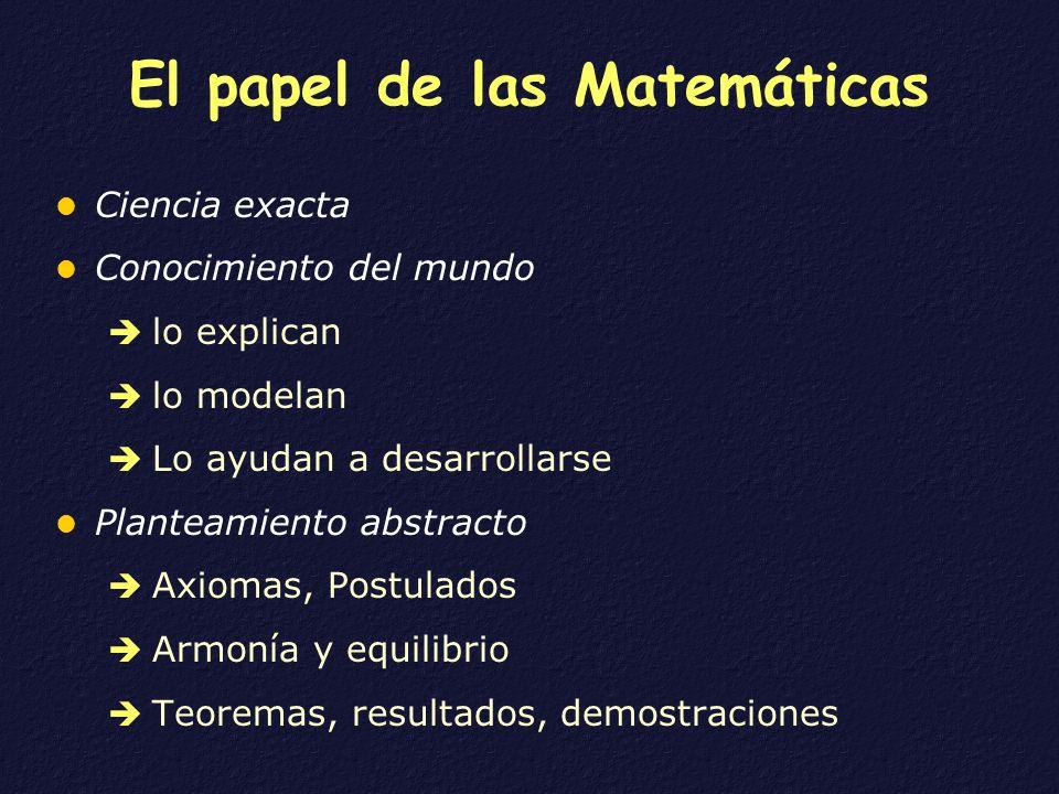 El papel de las Matemáticas