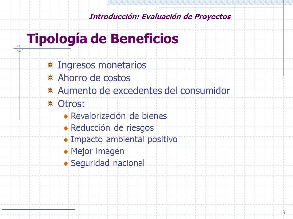 Tipología de Beneficios