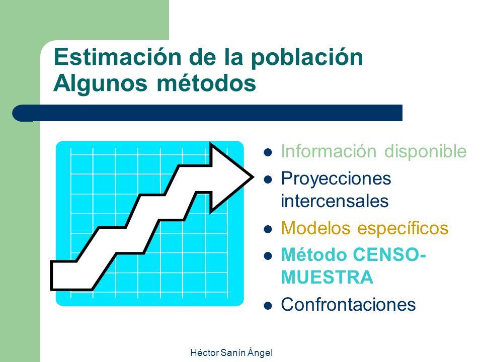 Estimación de la población Algunos métodos