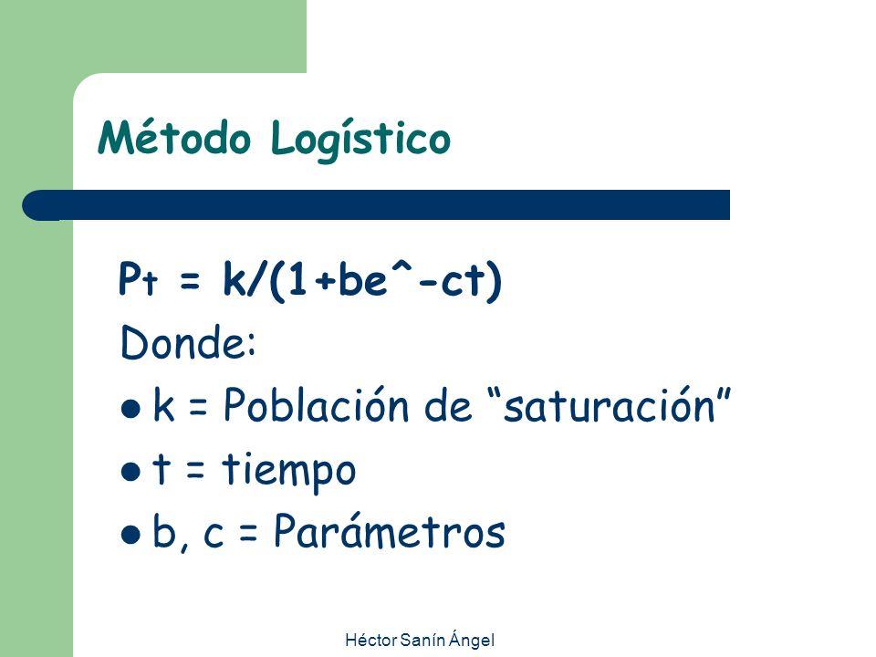 k = Población de saturación t = tiempo b, c = Parámetros