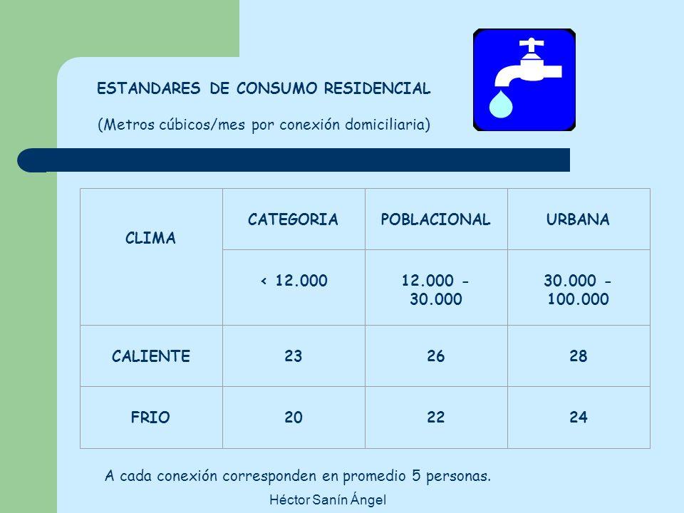 ESTANDARES DE CONSUMO RESIDENCIAL