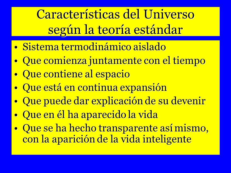 Características del Universo según la teoría estándar