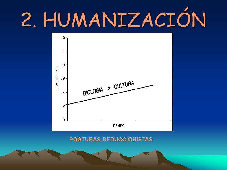 BIOLOGIA -> CULTURA
