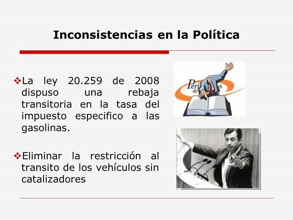 Inconsistencias en la Política