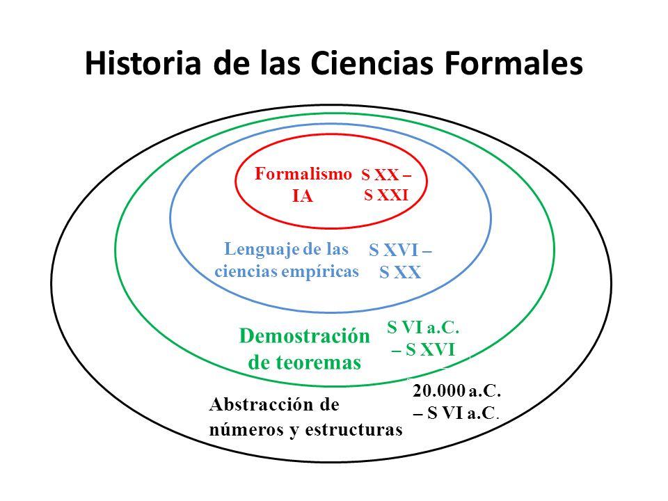 Historia de las Ciencias Formales