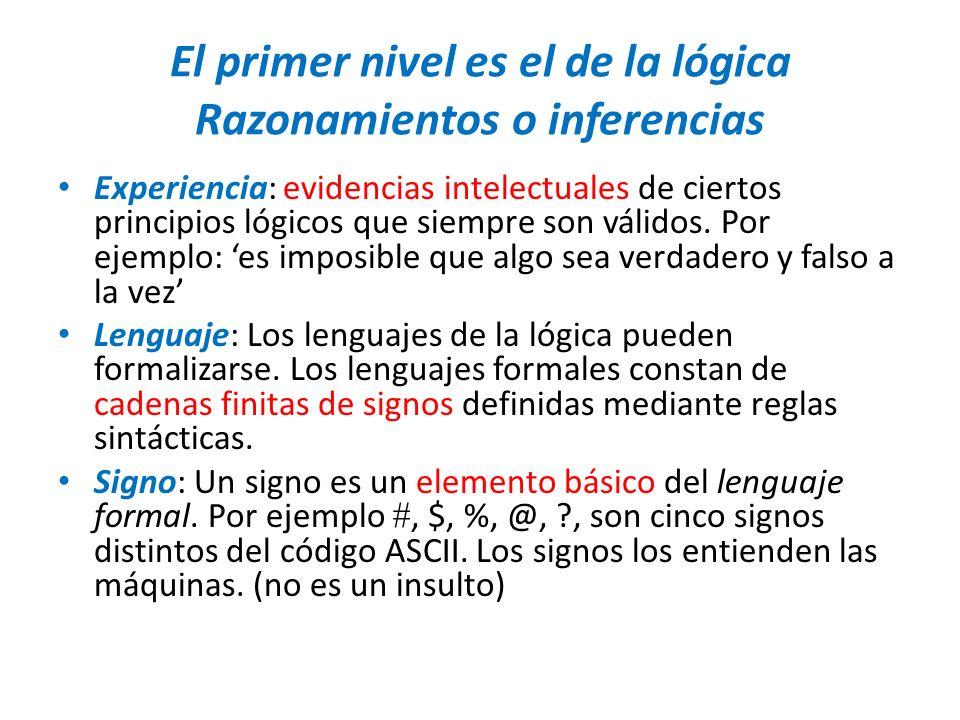 El primer nivel es el de la lógica Razonamientos o inferencias