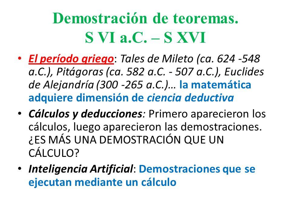 Demostración de teoremas. S VI a.C. – S XVI