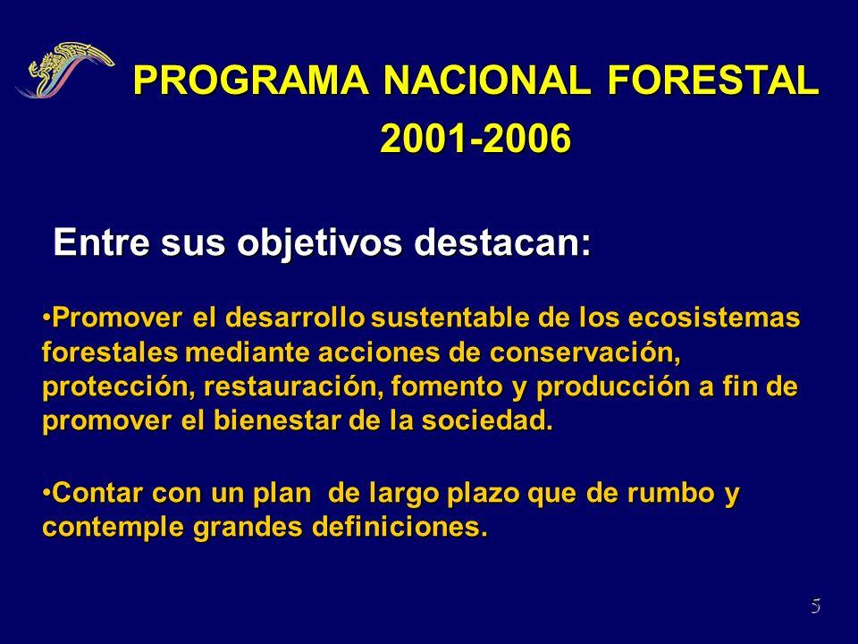 PROGRAMA NACIONAL FORESTAL