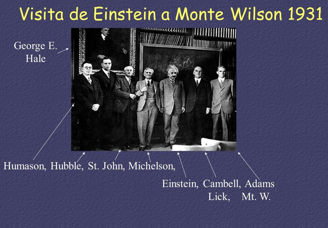 Visita de Einstein a Monte Wilson 1931