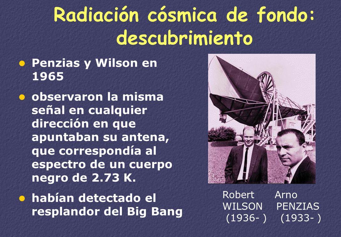 Radiación cósmica de fondo: descubrimiento