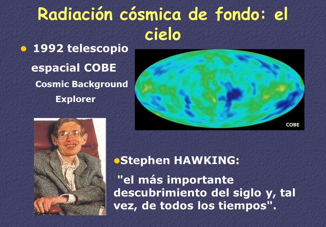 Radiación cósmica de fondo: el cielo
