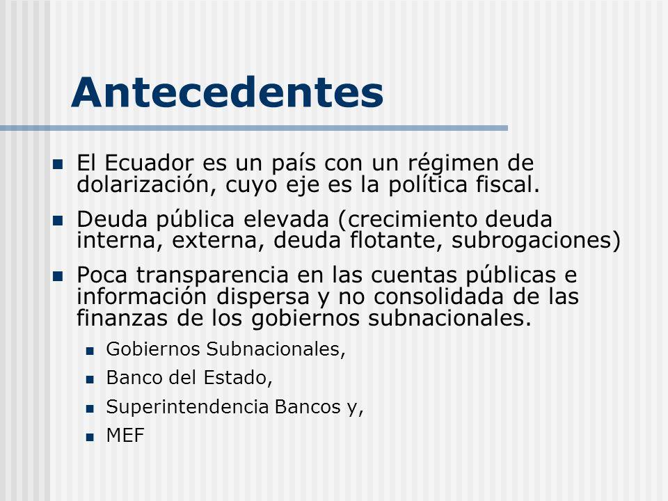Antecedentes El Ecuador es un país con un régimen de dolarización, cuyo eje es la política fiscal.