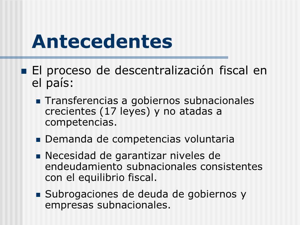 Antecedentes El proceso de descentralización fiscal en el país: