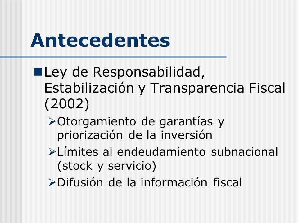 Antecedentes Ley de Responsabilidad, Estabilización y Transparencia Fiscal (2002) Otorgamiento de garantías y priorización de la inversión.
