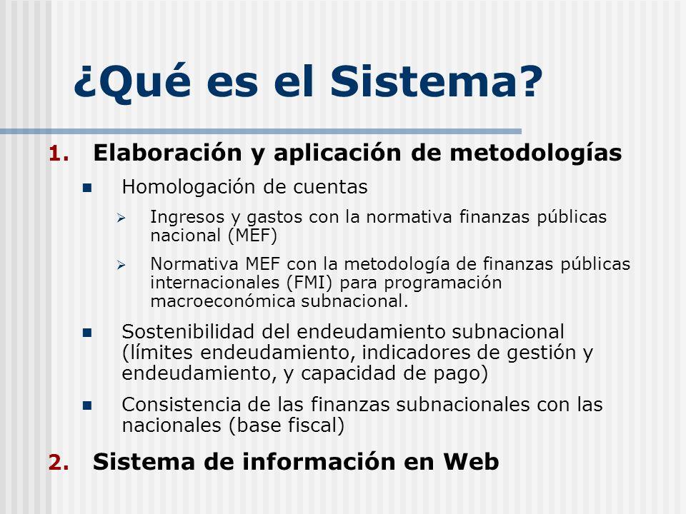 ¿Qué es el Sistema Elaboración y aplicación de metodologías