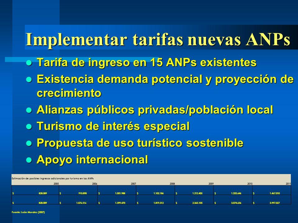 Implementar tarifas nuevas ANPs