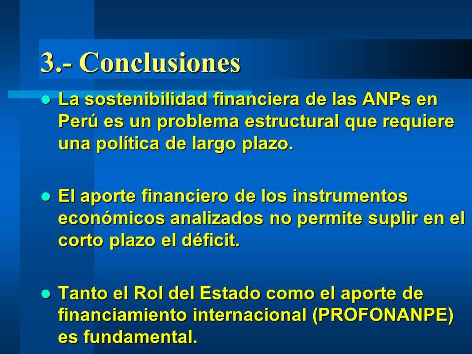 3.- Conclusiones La sostenibilidad financiera de las ANPs en Perú es un problema estructural que requiere una política de largo plazo.