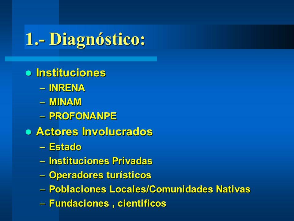 1.- Diagnóstico: Instituciones Actores Involucrados INRENA MINAM