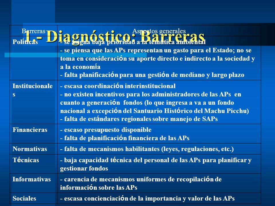 1.- Diagnóstico: Barreras