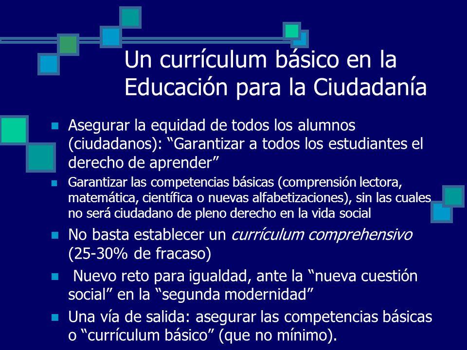 Un currículum básico en la Educación para la Ciudadanía