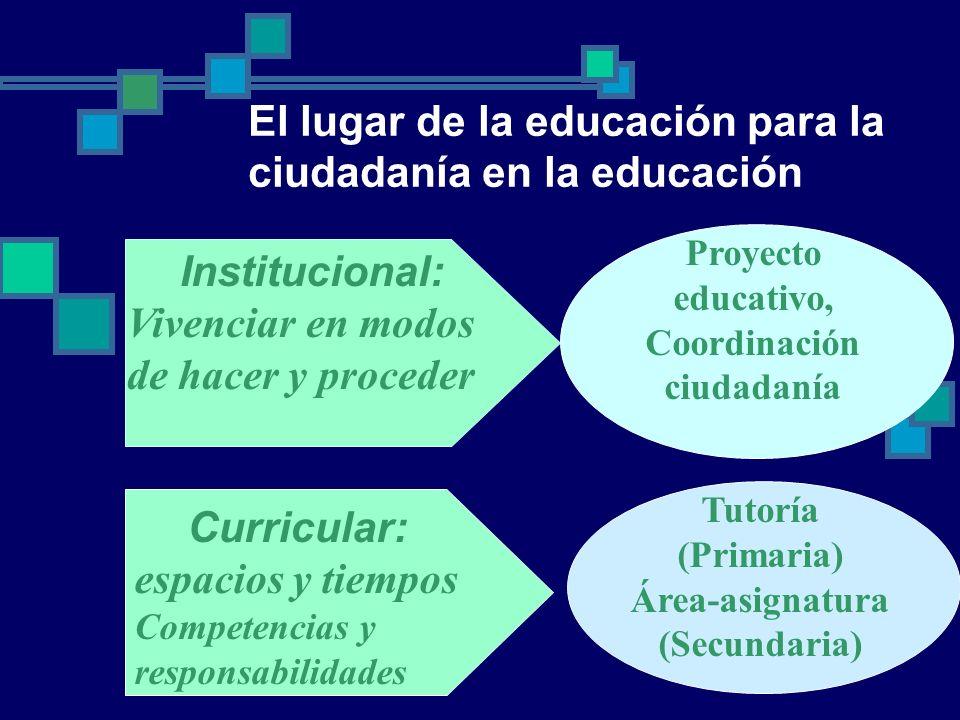 El lugar de la educación para la ciudadanía en la educación
