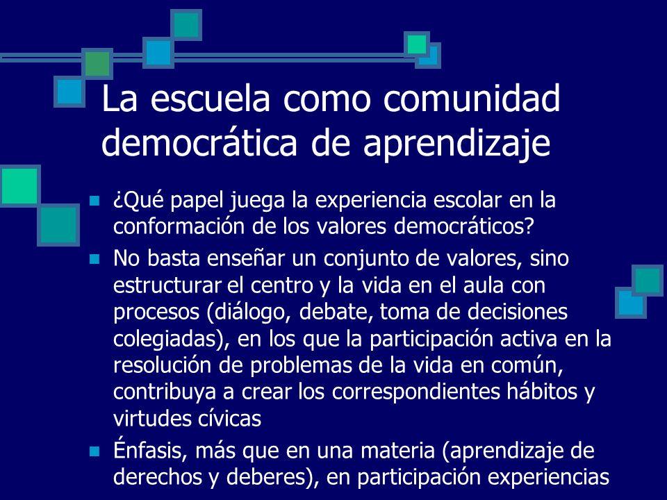 La escuela como comunidad democrática de aprendizaje
